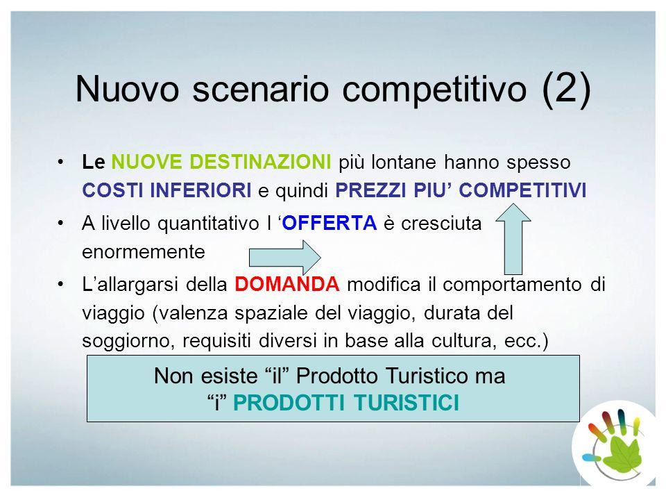Nuovo scenario competitivo (3) La Globalizzazione dei mercati turistici ha indotto un intensificarsi della concorrenza –Si è cercato di far fronte alle sfide del mercato mondiale stimolando il Turismo di Qualità –Levoluzione di tali tendenze è culminata nellesigenza di Destination Management Destination Marketing IL PRODOTTO TURISTICO E DA GESTIRE (DM) E DA COMMERCIALIZZARE (DMkt) NELLA SUA GLOBALITA