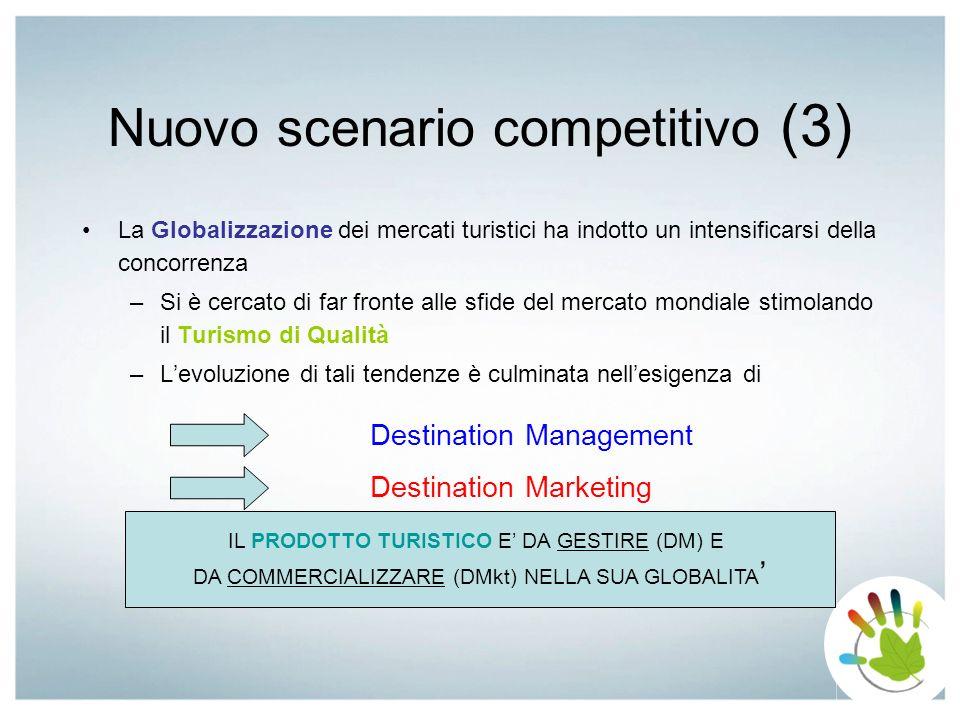 Nuovo scenario competitivo (3) La Globalizzazione dei mercati turistici ha indotto un intensificarsi della concorrenza –Si è cercato di far fronte all
