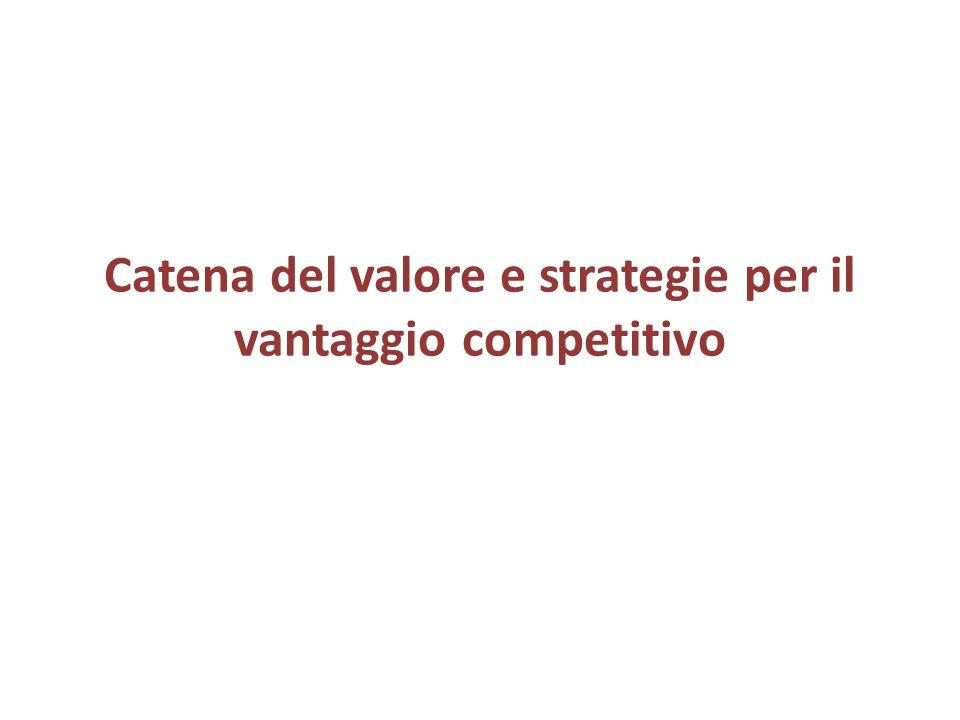 ECONOMIA E MANAGEMENT DELLE IMPRESE La strategia di Edilizia S.r.l.