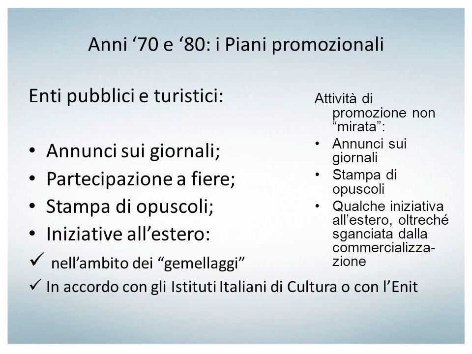 Anni 70 e 80: i Piani promozionali Enti pubblici e turistici: Annunci sui giornali; Partecipazione a fiere; Stampa di opuscoli; Iniziative allestero:
