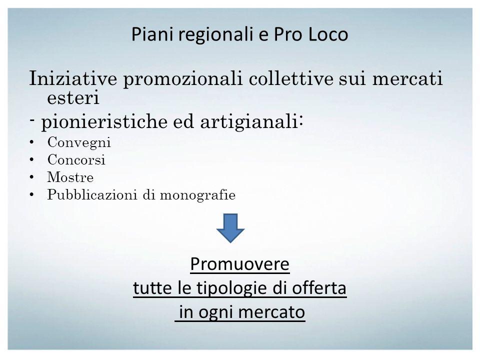 Piani regionali e Pro Loco Iniziative promozionali collettive sui mercati esteri - pionieristiche ed artigianali: Convegni Concorsi Mostre Pubblicazio