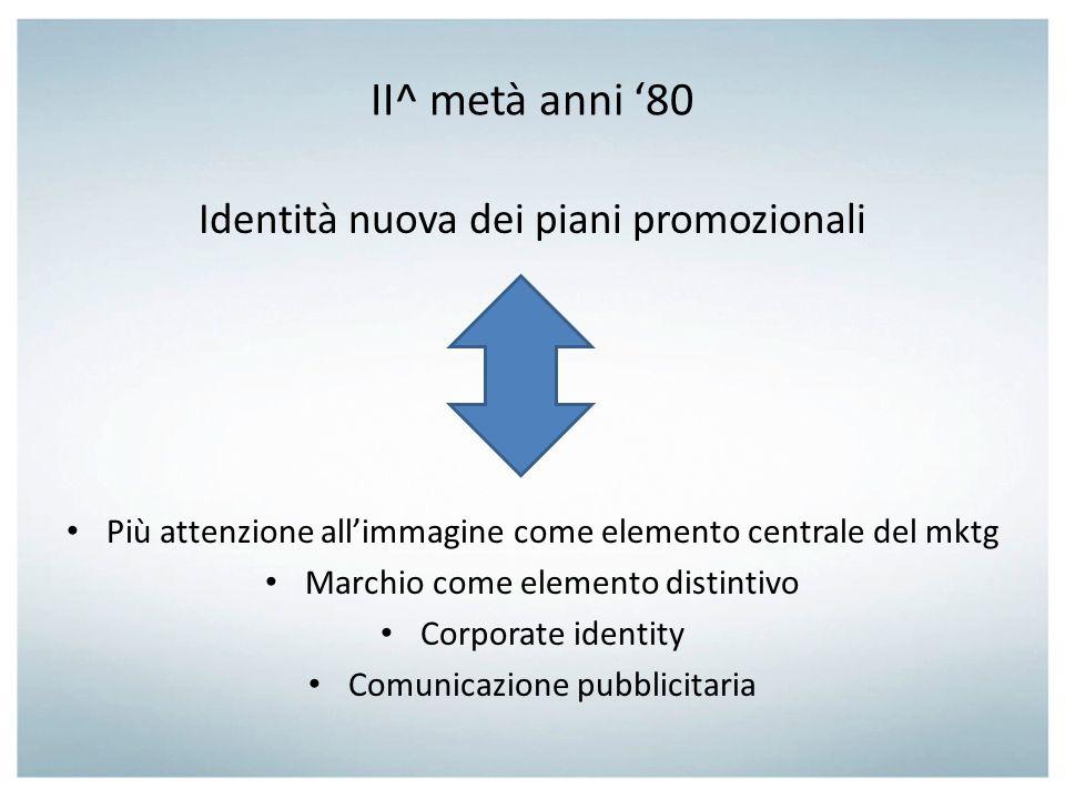 II^ metà anni 80 Identità nuova dei piani promozionali Più attenzione allimmagine come elemento centrale del mktg Marchio come elemento distintivo Cor