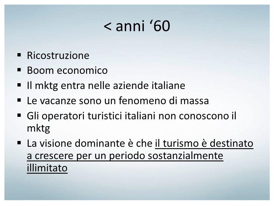 < anni 60 Ricostruzione Boom economico Il mktg entra nelle aziende italiane Le vacanze sono un fenomeno di massa Gli operatori turistici italiani non