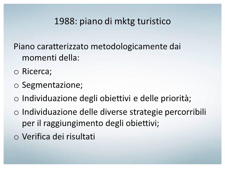 1988: piano di mktg turistico Piano caratterizzato metodologicamente dai momenti della: o Ricerca; o Segmentazione; o Individuazione degli obiettivi e