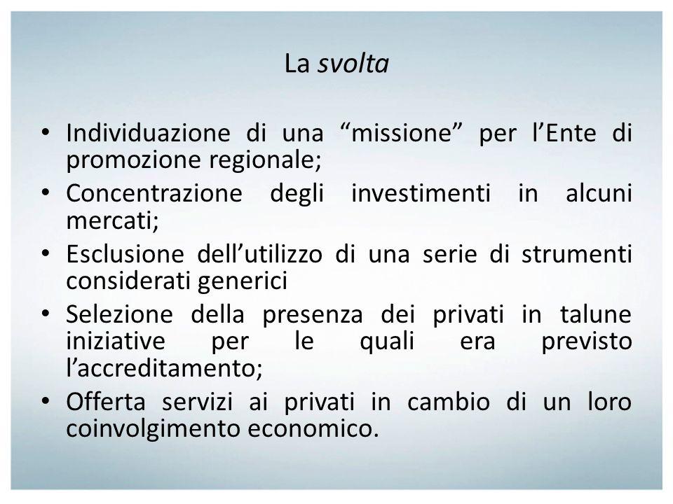 La svolta Individuazione di una missione per lEnte di promozione regionale; Concentrazione degli investimenti in alcuni mercati; Esclusione dellutiliz