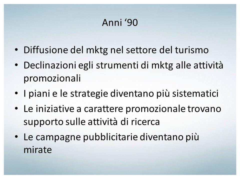 Anni 90 Diffusione del mktg nel settore del turismo Declinazioni egli strumenti di mktg alle attività promozionali I piani e le strategie diventano pi