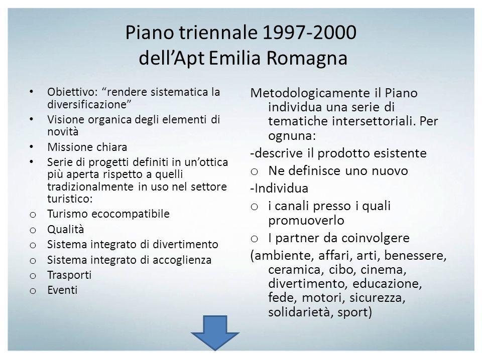 Piano triennale 1997-2000 dellApt Emilia Romagna Obiettivo: rendere sistematica la diversificazione Visione organica degli elementi di novità Missione