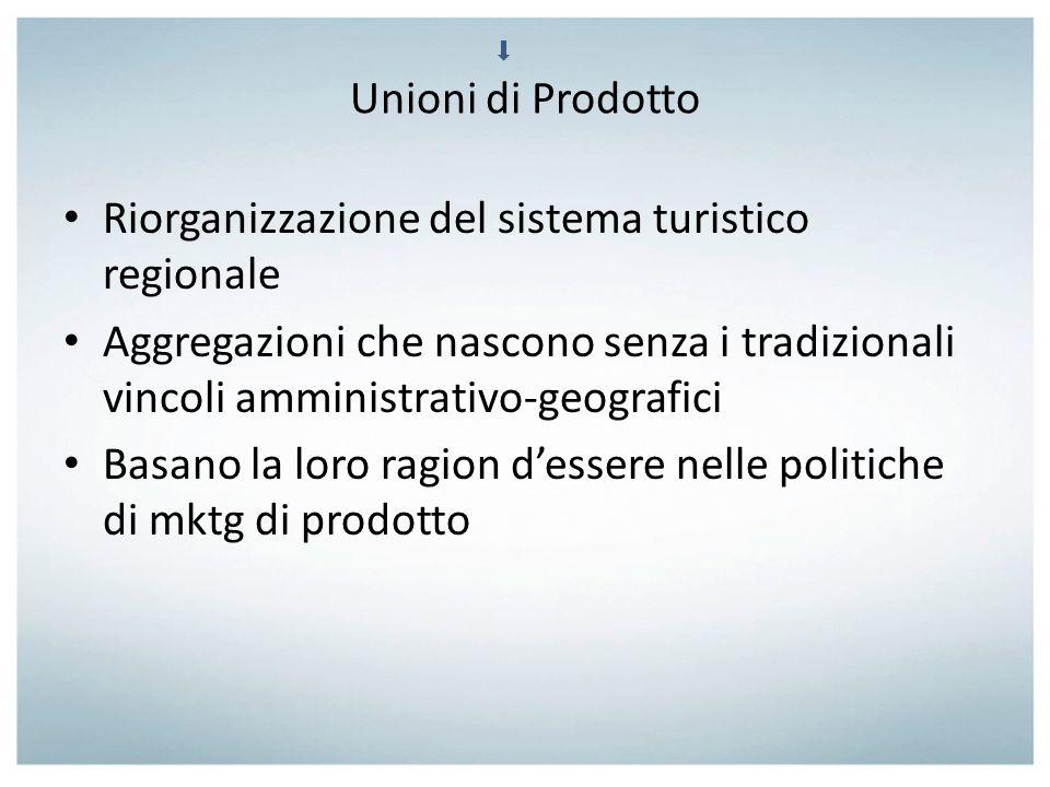Unioni di Prodotto Riorganizzazione del sistema turistico regionale Aggregazioni che nascono senza i tradizionali vincoli amministrativo-geografici Ba