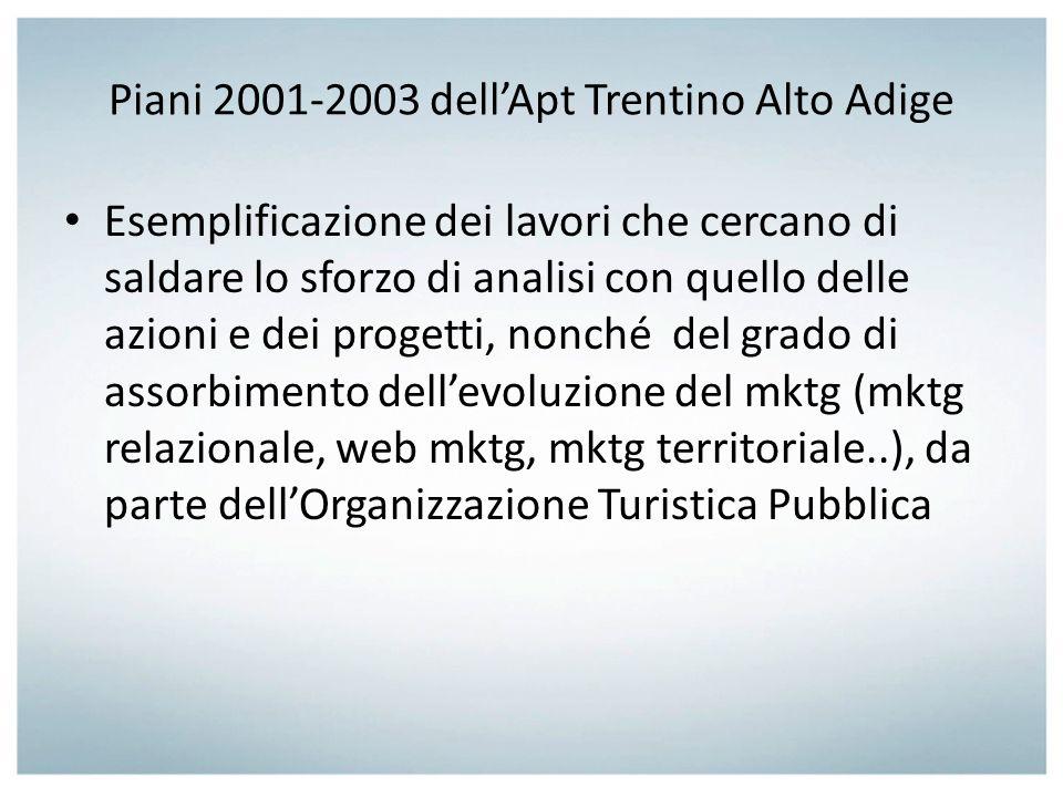 Piani 2001-2003 dellApt Trentino Alto Adige Esemplificazione dei lavori che cercano di saldare lo sforzo di analisi con quello delle azioni e dei prog