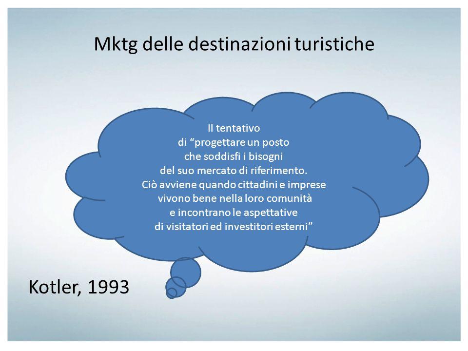 Mktg delle destinazioni turistiche Kotler, 1993 Il tentativo di progettare un posto che soddisfi i bisogni del suo mercato di riferimento. Ciò avviene