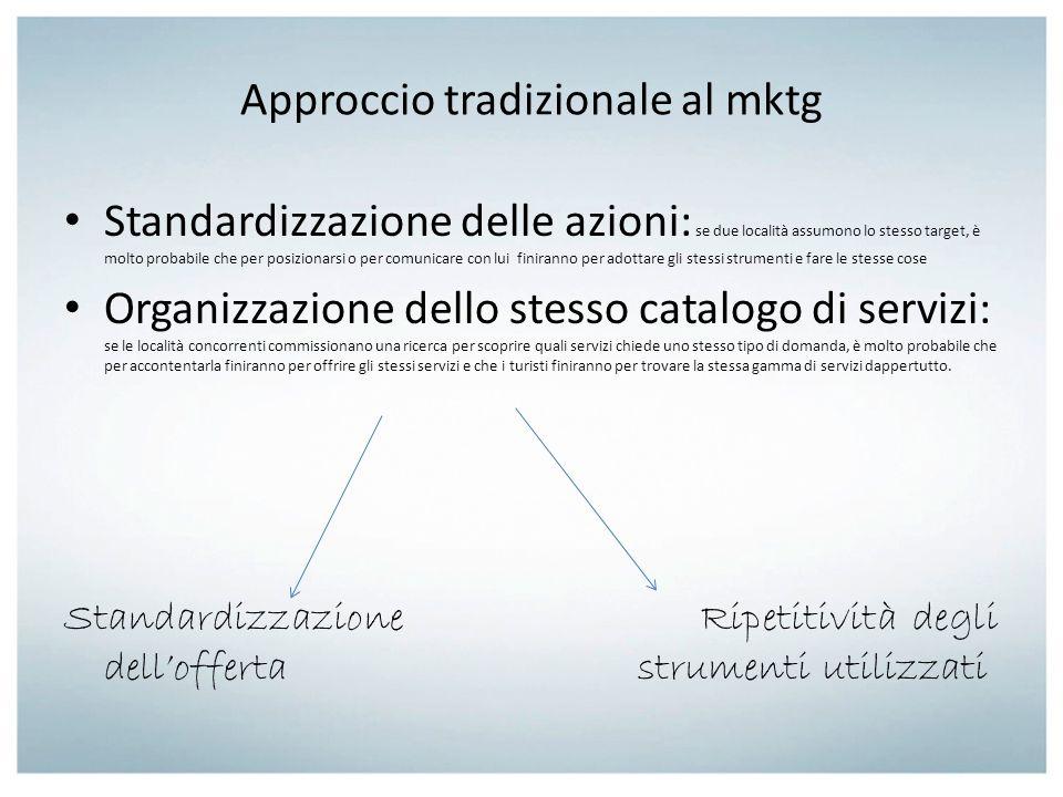 Approccio tradizionale al mktg Standardizzazione delle azioni: se due località assumono lo stesso target, è molto probabile che per posizionarsi o per