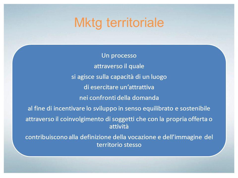 Mktg territoriale Un processo attraverso il quale si agisce sulla capacità di un luogo di esercitare unattrattiva nei confronti della domanda al fine