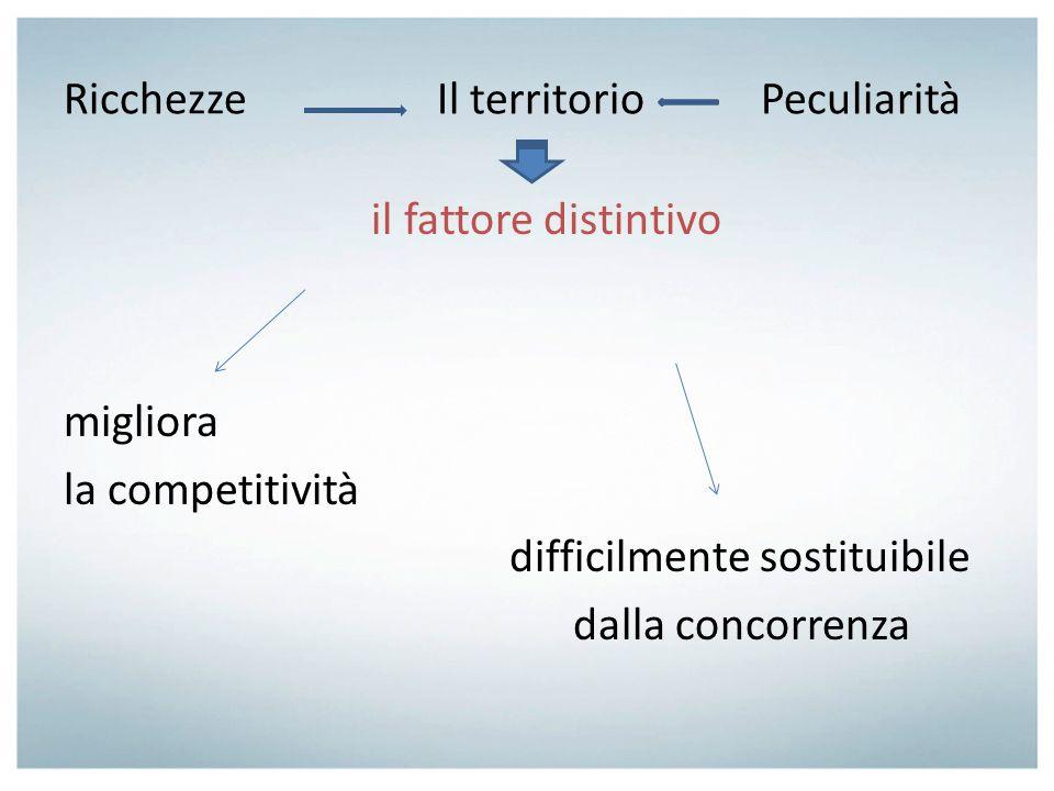 Ricchezze Il territorio Peculiarità il fattore distintivo migliora la competitività difficilmente sostituibile dalla concorrenza