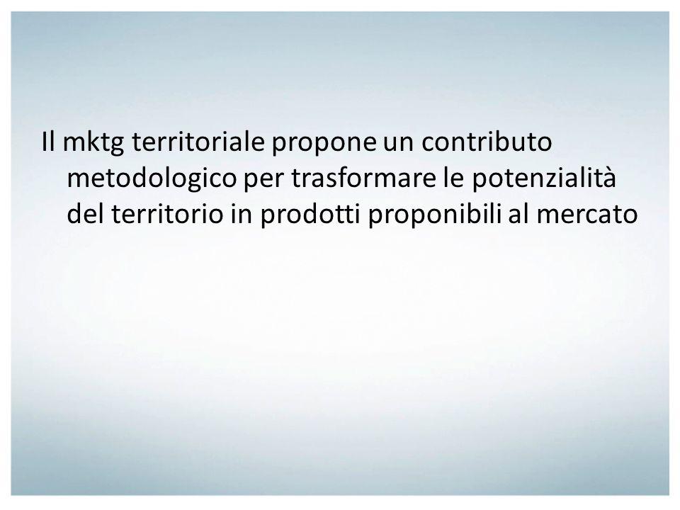 Il mktg territoriale propone un contributo metodologico per trasformare le potenzialità del territorio in prodotti proponibili al mercato
