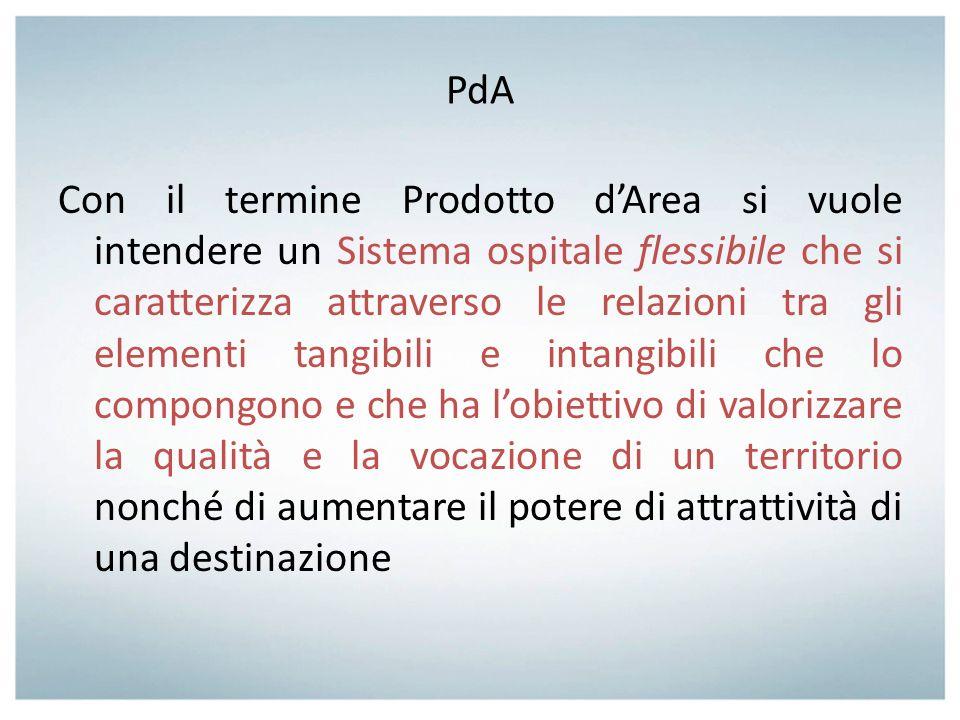 PdA Con il termine Prodotto dArea si vuole intendere un Sistema ospitale flessibile che si caratterizza attraverso le relazioni tra gli elementi tangi