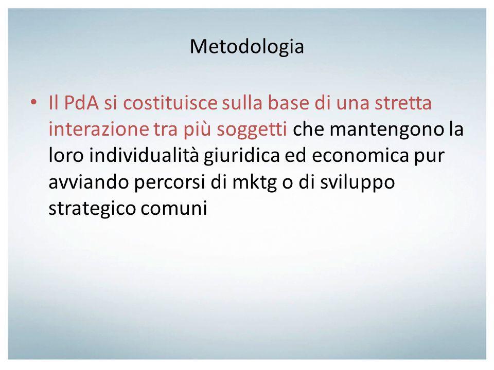 Metodologia Il PdA si costituisce sulla base di una stretta interazione tra più soggetti che mantengono la loro individualità giuridica ed economica p