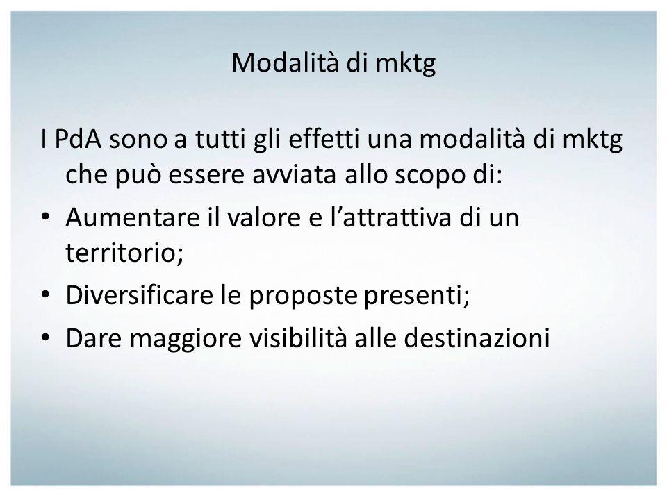 Modalità di mktg I PdA sono a tutti gli effetti una modalità di mktg che può essere avviata allo scopo di: Aumentare il valore e lattrattiva di un ter