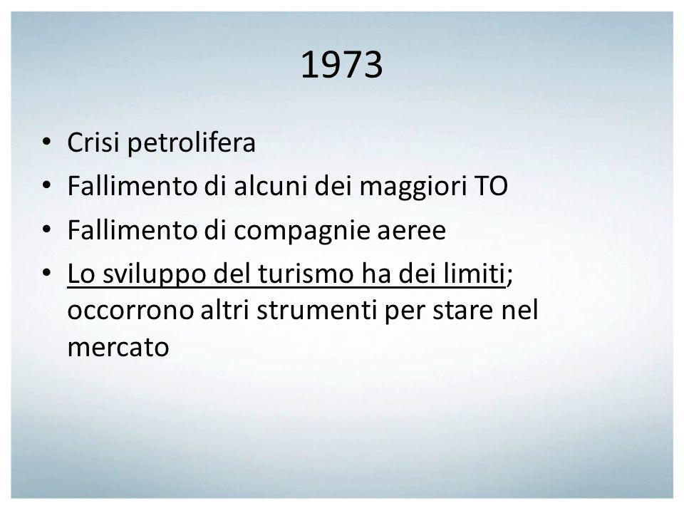 1973 Crisi petrolifera Fallimento di alcuni dei maggiori TO Fallimento di compagnie aeree Lo sviluppo del turismo ha dei limiti; occorrono altri strum