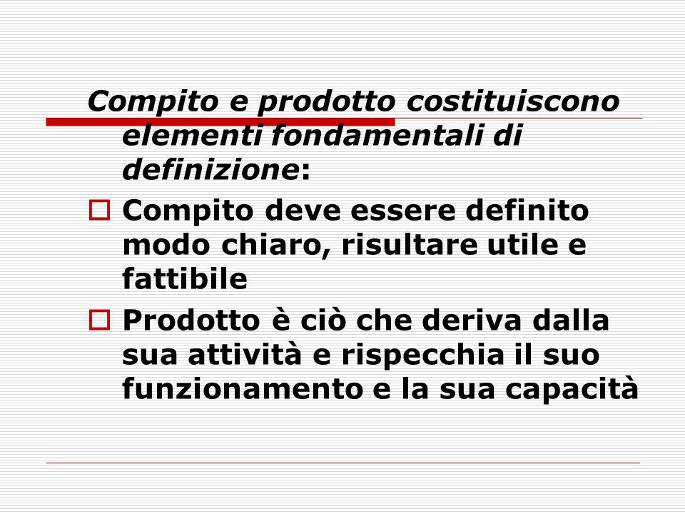 Compito e prodotto costituiscono elementi fondamentali di definizione: Compito deve essere definito modo chiaro, risultare utile e fattibile Prodotto è ciò che deriva dalla sua attività e rispecchia il suo funzionamento e la sua capacità