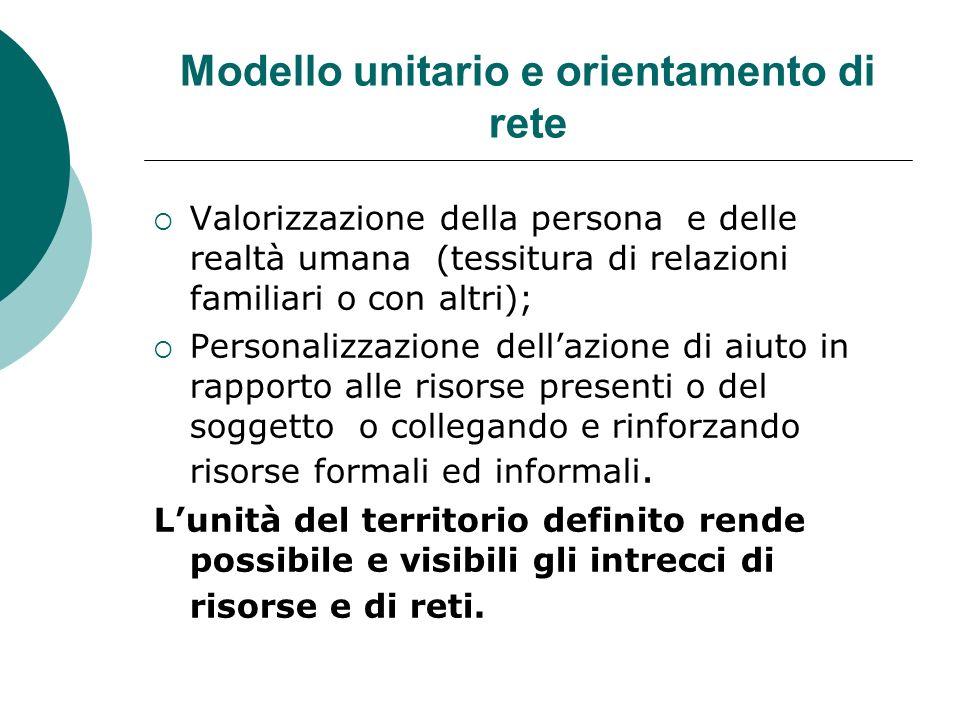 Modello unitario e orientamento di rete Valorizzazione della persona e delle realtà umana (tessitura di relazioni familiari o con altri); Personalizza