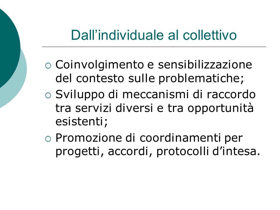 Dallindividuale al collettivo Coinvolgimento e sensibilizzazione del contesto sulle problematiche; Sviluppo di meccanismi di raccordo tra servizi dive