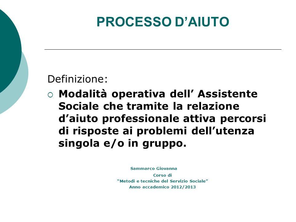 PROCESSO DAIUTO Definizione: Modalità operativa dell Assistente Sociale che tramite la relazione daiuto professionale attiva percorsi di risposte ai p