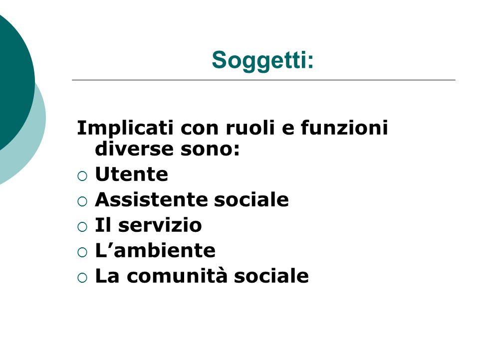 Soggetti: Implicati con ruoli e funzioni diverse sono: Utente Assistente sociale Il servizio Lambiente La comunità sociale