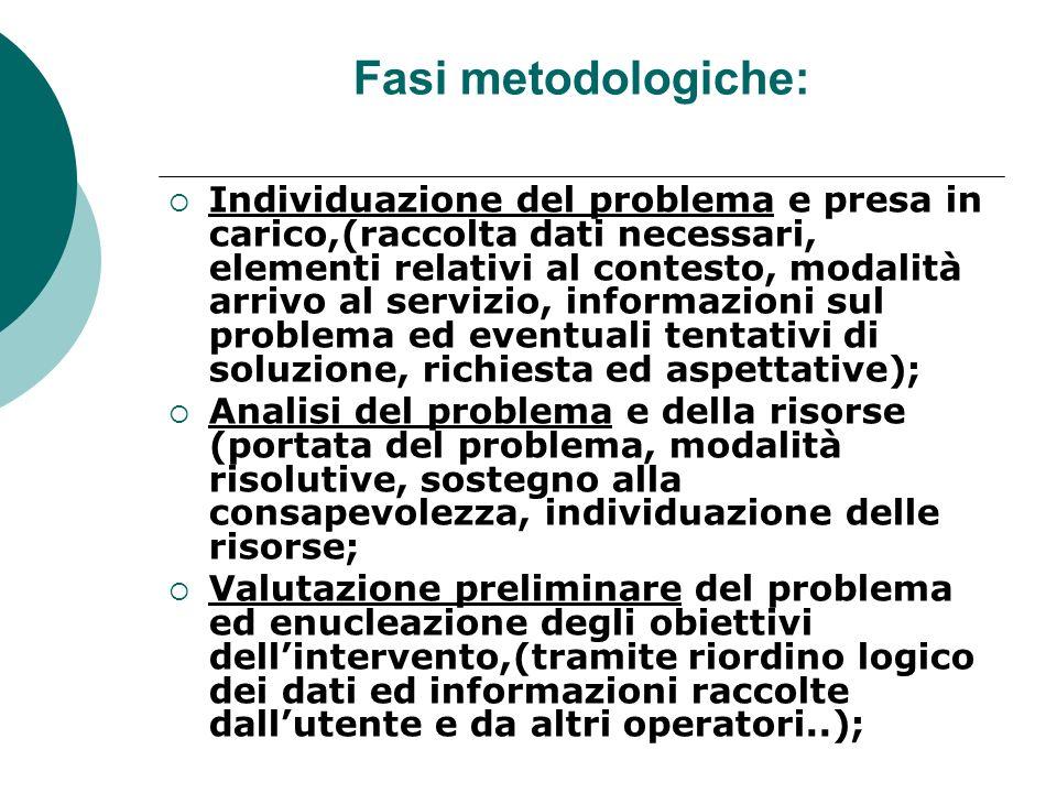 Fasi metodologiche: Individuazione del problema e presa in carico,(raccolta dati necessari, elementi relativi al contesto, modalità arrivo al servizio