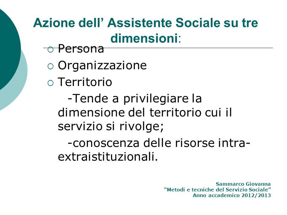 Azione dell Assistente Sociale su tre dimensioni: Persona Organizzazione Territorio -Tende a privilegiare la dimensione del territorio cui il servizio