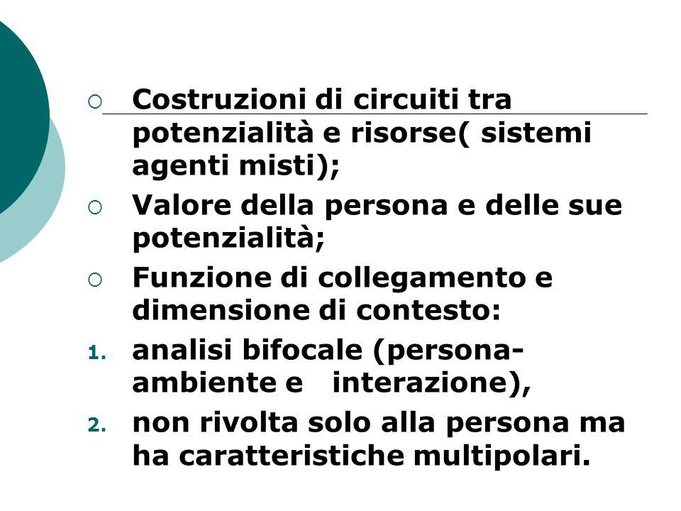 Costruzioni di circuiti tra potenzialità e risorse( sistemi agenti misti); Valore della persona e delle sue potenzialità; Funzione di collegamento e d