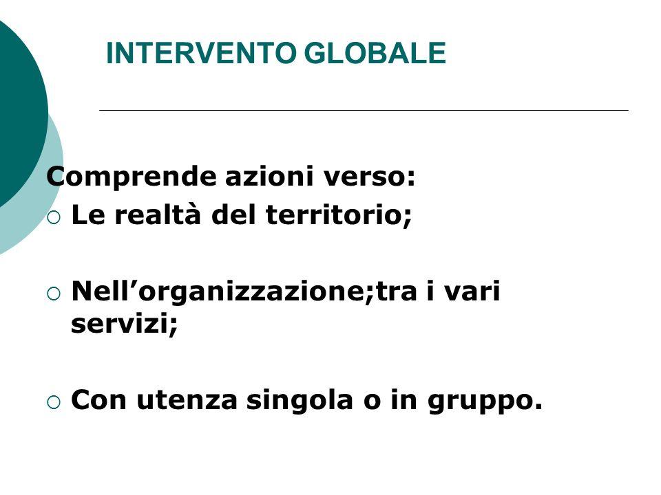 INTERVENTO GLOBALE Comprende azioni verso: Le realtà del territorio; Nellorganizzazione;tra i vari servizi; Con utenza singola o in gruppo.