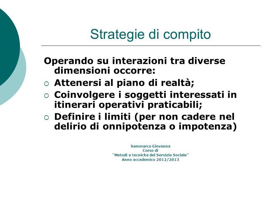 Strategie di compito Operando su interazioni tra diverse dimensioni occorre: Attenersi al piano di realtà; Coinvolgere i soggetti interessati in itine