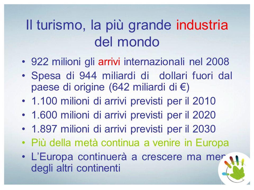 Il turismo, la più grande industria del mondo Nonostante levoluzione del turismo negli ultimi anni sia stata irregolare, lOMT mantiene le proprie previsioni di lungo-termine