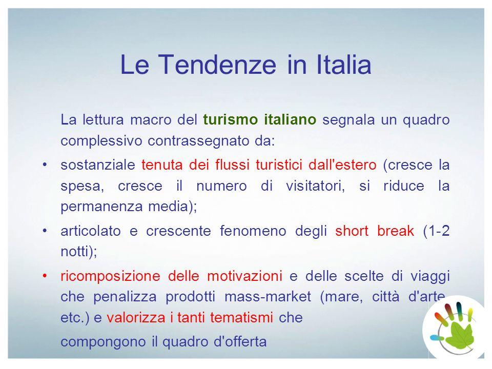 La distribuzione dei flussi turistici in Veneto (5) Arrivi Presenze Italiani 5.592.350 24.931.038 Stranieri 8.537.715 35.676.417 Totale 14.130.065 60.607.455 Alberghi 9.783.169 28.594.052 Extralbergh.