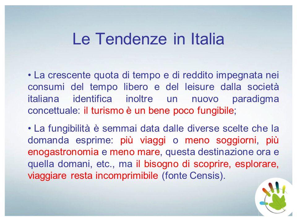 Le presenze turistiche straniere nel Veneto Le prime nove del 2008 Germania 11.462.879 Austria 3.027.202 Olanda 2.684.718 Regno Unito 2.321.814 Francia 1.832.459 U.S.A.