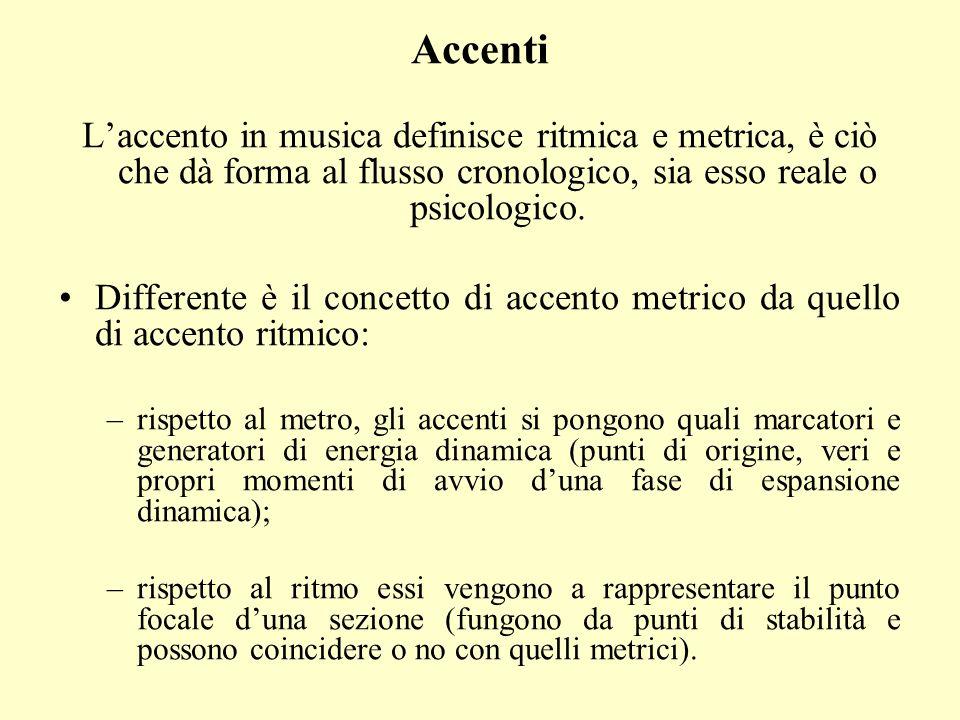 Accenti Laccento in musica definisce ritmica e metrica, è ciò che dà forma al flusso cronologico, sia esso reale o psicologico. Differente è il concet