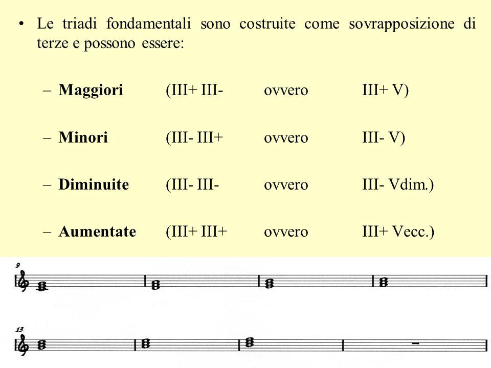 Le triadi fondamentali sono costruite come sovrapposizione di terze e possono essere: –Maggiori (III+ III- ovvero III+ V) –Minori (III- III+ ovvero II