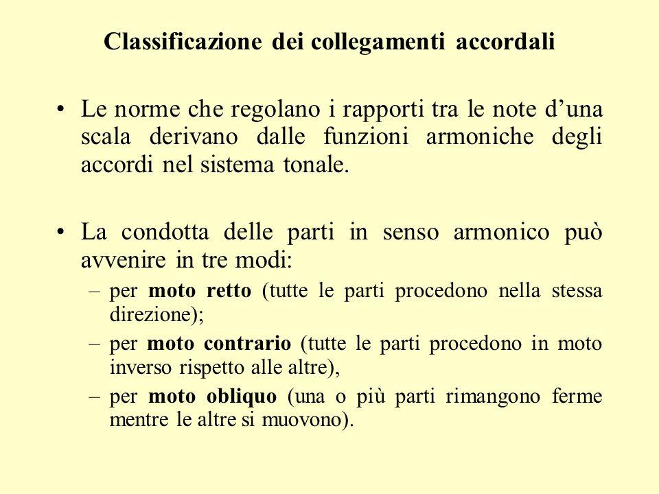 Classificazione dei collegamenti accordali Le norme che regolano i rapporti tra le note duna scala derivano dalle funzioni armoniche degli accordi nel