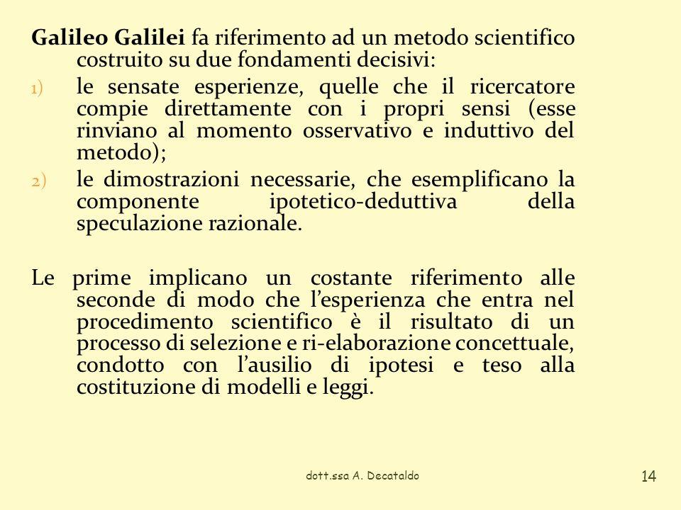 Galileo Galilei fa riferimento ad un metodo scientifico costruito su due fondamenti decisivi: 1) le sensate esperienze, quelle che il ricercatore comp