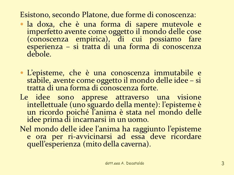 Esistono, secondo Platone, due forme di conoscenza: la doxa, che è una forma di sapere mutevole e imperfetto avente come oggetto il mondo delle cose (