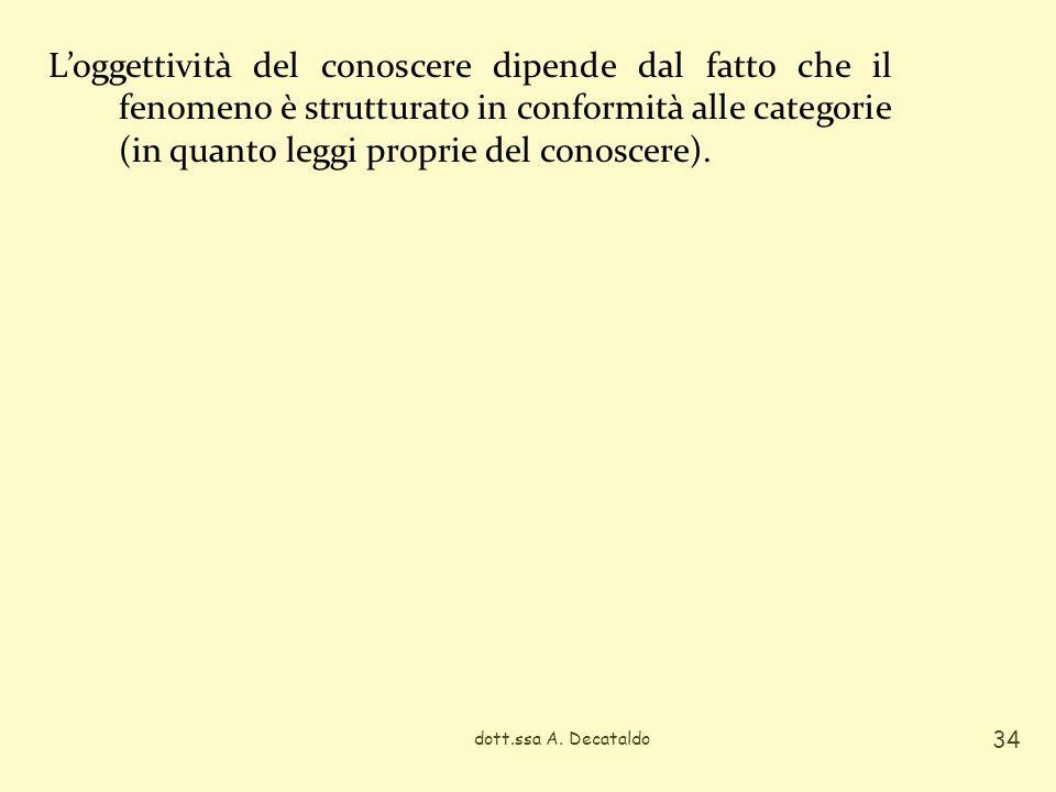 Loggettività del conoscere dipende dal fatto che il fenomeno è strutturato in conformità alle categorie (in quanto leggi proprie del conoscere). 34 do