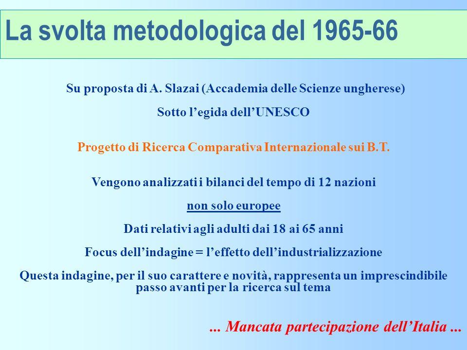 Lindagine 1988-1989: aspetti salienti (3) Agli intervistati veniva chiesto, di seguito: 1.