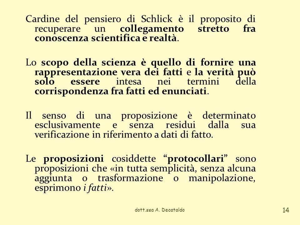 dott.ssa A. Decataldo 14 Cardine del pensiero di Schlick è il proposito di recuperare un collegamento stretto fra conoscenza scientifica e realtà. Lo
