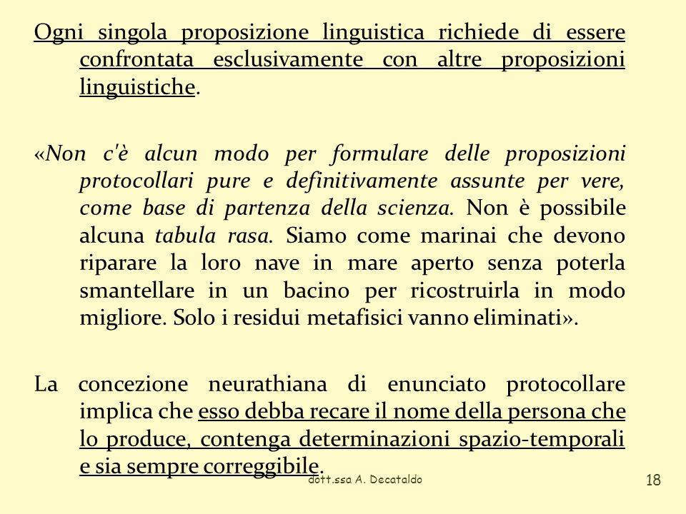 dott.ssa A. Decataldo 18 Ogni singola proposizione linguistica richiede di essere confrontata esclusivamente con altre proposizioni linguistiche. «Non