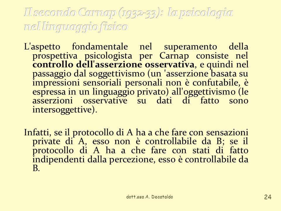 dott.ssa A. Decataldo 24 L'aspetto fondamentale nel superamento della prospettiva psicologista per Carnap consiste nel controllo dell'asserzione osser