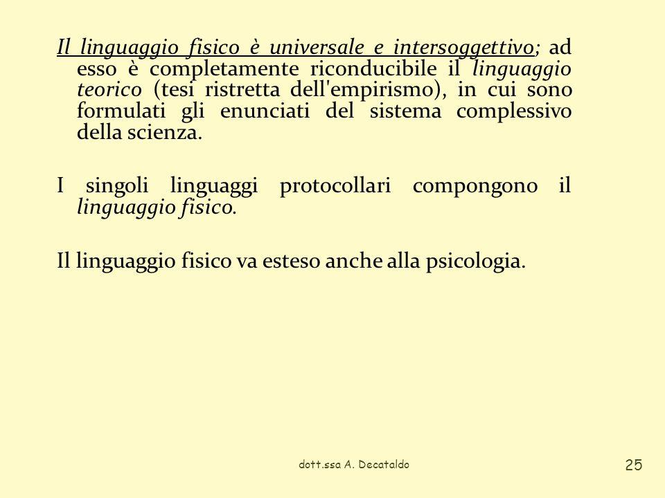 dott.ssa A. Decataldo 25 Il linguaggio fisico è universale e intersoggettivo; ad esso è completamente riconducibile il linguaggio teorico (tesi ristre