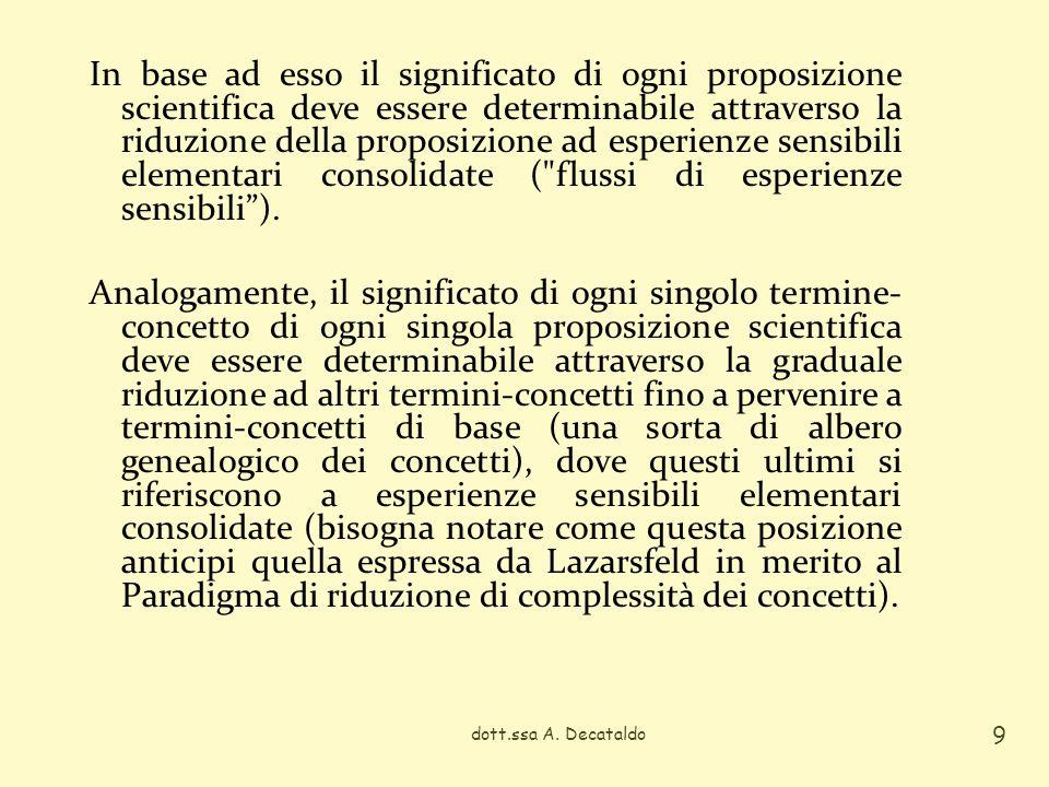 dott.ssa A. Decataldo 9 In base ad esso il significato di ogni proposizione scientifica deve essere determinabile attraverso la riduzione della propos