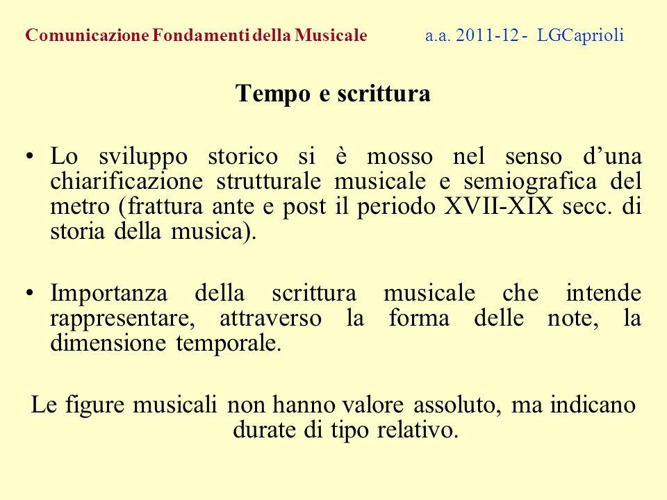Comunicazione Fondamenti della Musicale a.a. 2011-12 - LGCaprioli Tempo e scrittura Lo sviluppo storico si è mosso nel senso duna chiarificazione stru