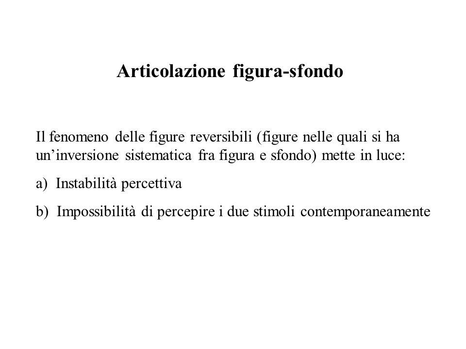 Il fenomeno delle figure reversibili (figure nelle quali si ha uninversione sistematica fra figura e sfondo) mette in luce: a) Instabilità percettiva
