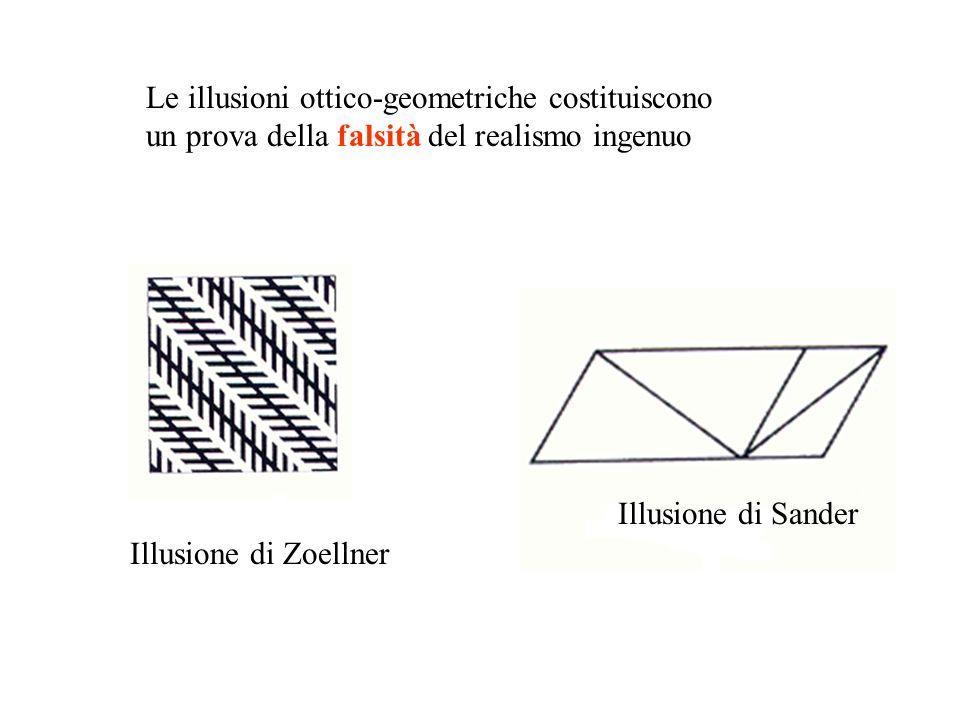 Le illusioni ottico-geometriche costituiscono un prova della falsità del realismo ingenuo Illusione di Zoellner Illusione di Sander